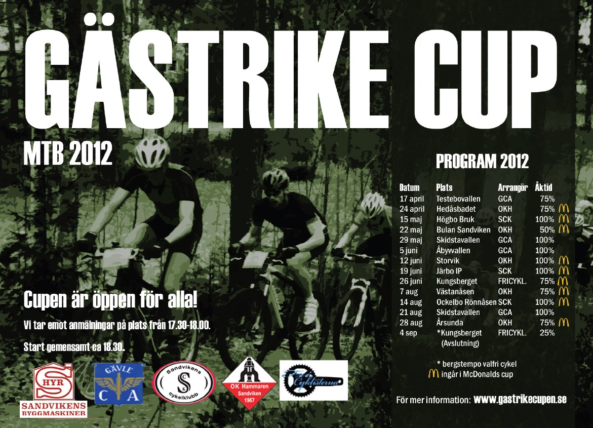 Program Gästrikecupen 2012